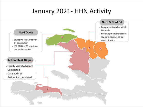 Teamwork Time! Haiti Health Network Team Active in Five Departments January 2021